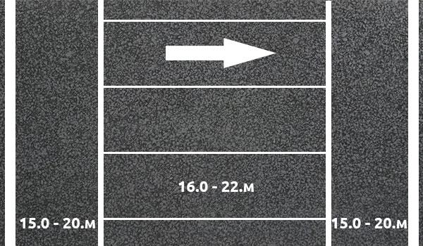 Разметка парковки грузовиков с прицепами