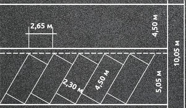 Разметка парковки под углом 60 градусов